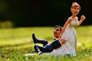 Innocent Spouse Relief | Separation of Liability Relief | Equitable Relief